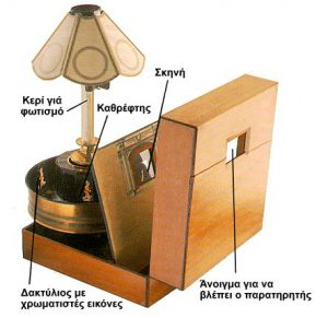 Πραξινοσκόπιο