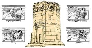 Ο πύργος των Αέρηδων