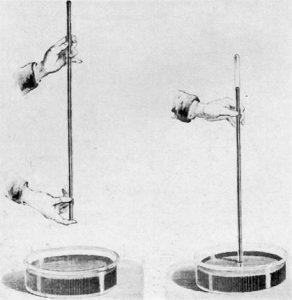 Βαρόμετρο - Σωλήνας του Toricelli