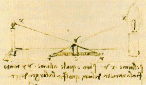 Σχέδιο από τις σημειώσεις του Leonardo da Vinci.