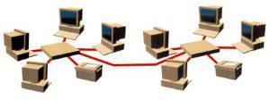 Τοπικά Δίκτυα (LAN)