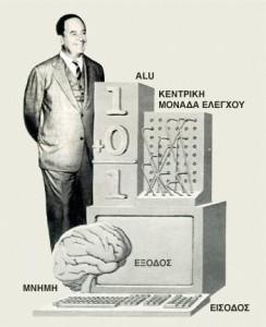 Τα βασικά μέρη ενός σύγχρονου υπολογιστή