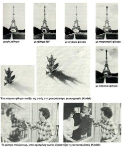 Επίδραση διαφορετικών φίλτρων στην ίδια φωτογραφία.