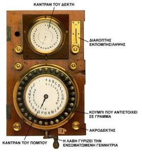 Ο ηλεκτρισμός στις επικοινωνίες