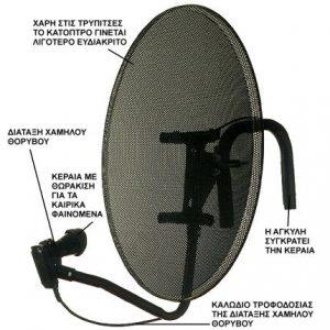 Δορυφορική - καλωδιακή τηλεόραση