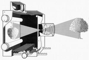 Τομή μιας φωτογραφικής μηχανής.
