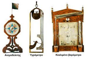 Ανεμοδείκτης - Υγρόμετρο - Βαρόμετρο