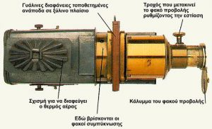 """""""Νέος Πρότυπος Ηλιοσκοπικός Φανός"""" κατασκευασμένος γύρω στο 1895."""