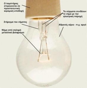 Μέρη ηλεκτρικού λαμπτήρα