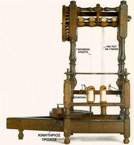Υδροκίνητη Κλωστική μηχανή