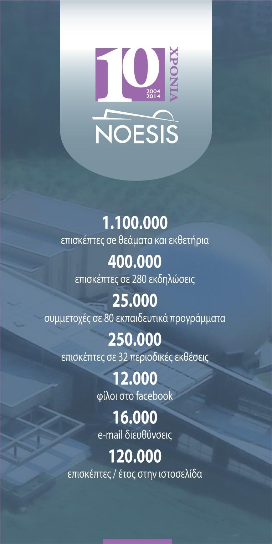 10 χρόνια NOESIS