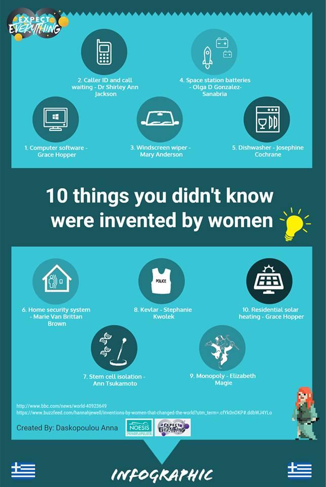 women-inventors-inventions